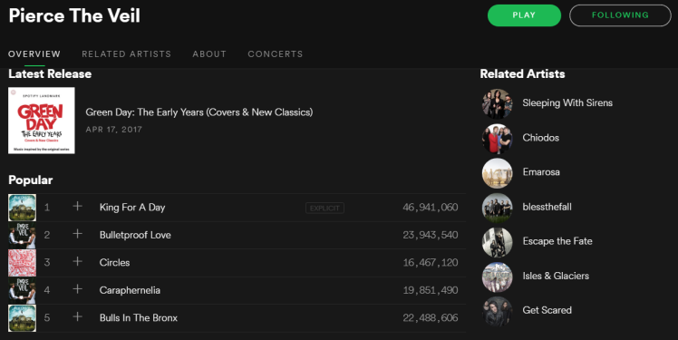 Spotify Related